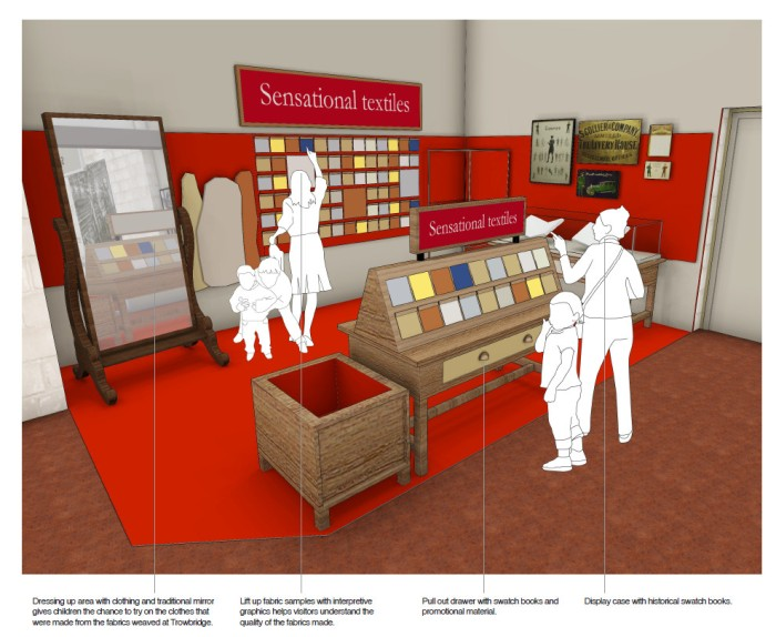 Artists impression of new gallery at Trowbridge Museum