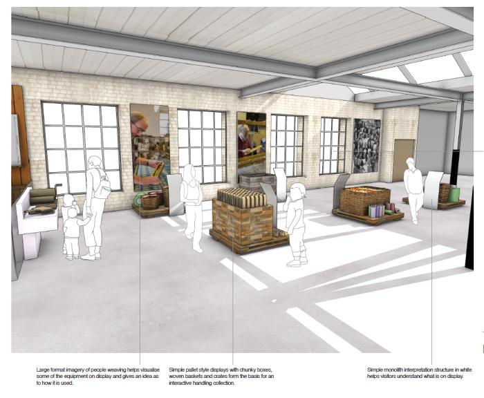 Artists impression of new top floor gallery at Trowbridge Museum